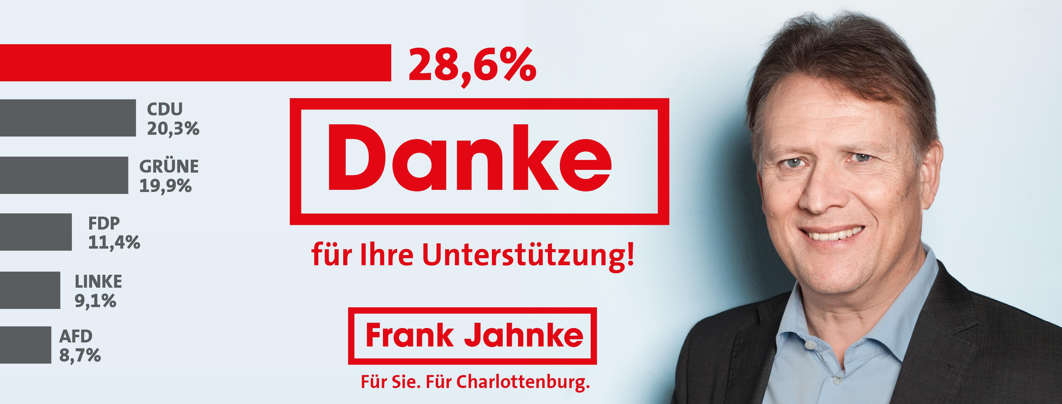 frank-danke